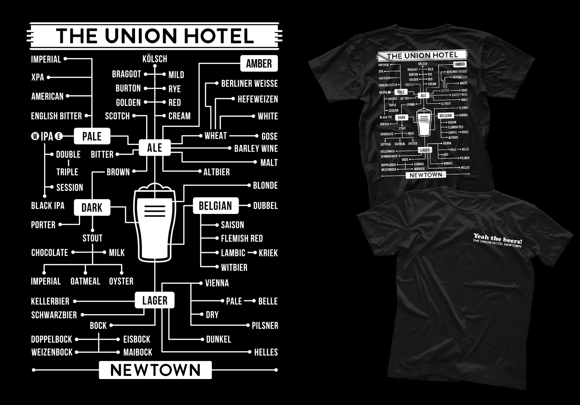 Honey Rogue Design Shirt Union Hotel Newtown Yeah The Beers